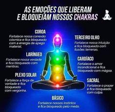 Chakras, Wicca, Magick, Mudras, Life Is Strange, Chakra Healing, Law Of Attraction, Tarot, Meditation
