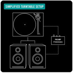 A beginner's guide to turntables, from Turntable Lab.