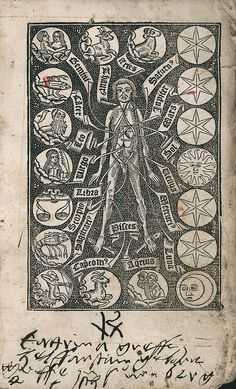 Astrology, from the Book of Hours, 1547
