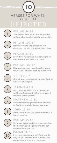 Milk & Honey Faith:  When you feel rejected scripture Infographic.  Verses that will encourage you.
