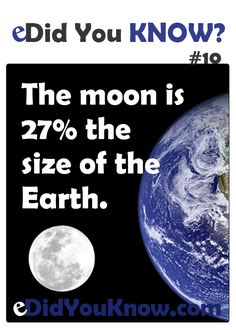 The moon is 27% the size of the Earth. http://edidyouknow.com/did-you-know-10/