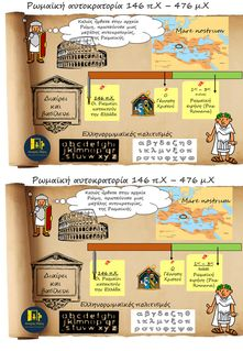 Greek History, Grammar, Back To School, Education, Modern, Art, Art Background, Trendy Tree, Kunst