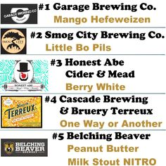 Our top 5 for the week of Sept Garage Brewing Co. has either taken a position on the list or TOPPED the list (as we see here) every week since we began to keep track. City Brew, Local Brewery, Executive Chef, Brewing Co, Craft Beer, Garage, Track, Positivity, Top