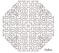 The dot pattern is parallel dots. Dot count The skeleton structure:
