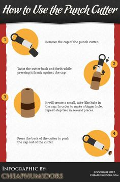 [INFOGRAPHIC] Cigar Cutting 101 – How to Use a Punch Cutter | CheapHumidors.com Blog
