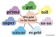 Wie geht's? #deutsch #alemao