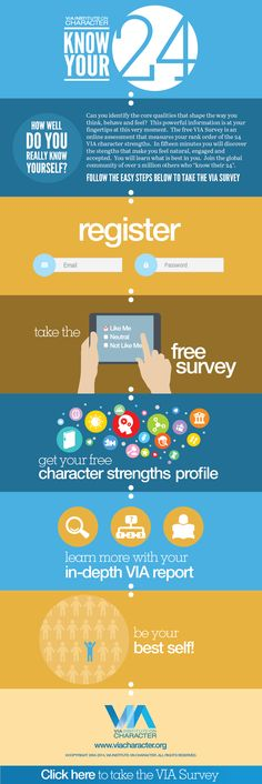 Take the VIA Survey Infographic