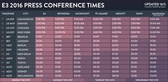E3 dates and times