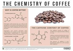 In honor of international coffee day September 29, 2014