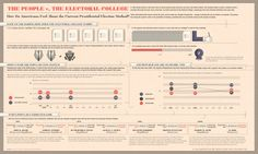 Infographic: Americans Versus the Electoral College | GOOD