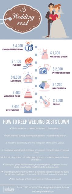 Hidden Wedding Costs That Can Break Your Budget :heart: Before you get too caught up and take a huge bite out of your savings to pay for an over-budget wedding, make some room for these commonly-missed, smaller costs. See more: http://www.weddingforward.com/hidden-wedding-costs-can-break-budget/ #wedding #cost #budget