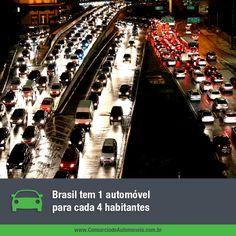 Só a cidade de São Caetano do Sul, no ABC paulista, tem uma média de 99 mil carros para uma população de 156 mil. Saiba mais: https://www.consorciodeautomoveis.com.br/noticias/brasil-tem-um-carro-para-cada-quatro-habitantes?idcampanha=206&utm_source=Pinterest&utm_medium=Perfil&utm_campaign=redessociais