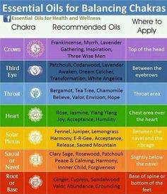 For Balancing Chakras