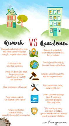 Rumah atau Apartemen Mana yang lebih baik?  House or Apartment ?