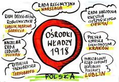 historia, visual thinking, rysnotki School Notes, School Hacks, Hand Lettering, Journal, Education, Learning, Amelia, Infographics, Poland