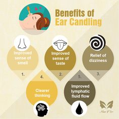 Ever heard of ear candling? A process in which ear wax and other impurities are removed by lighting one end of a hollow candle and placing the other end in the ear. There are numbers of health benefits that you'll get by doing so. Visit New V Spa and have a soothing massage to have this added into your service. Call 62658505 and make an appointment today. For more details about New V Spa, visit our website at http://newvspa.com/ #NewVSpaSG #earcandling #benefitsofearcandling #addonservice