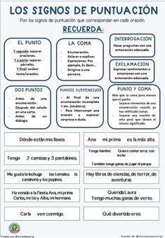 Spanish Classroom, Teaching Spanish, Spanish Anchor Charts, Book Writing Tips, Study Hard, Kids Education, Grammar, Homeschool, Learning