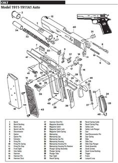 Glock 22 Exploded Diagram 2000 S10 Starter Wiring 17 Firearms Pinterest Guns That Pesky Spring Two Tricks To Reassemble Your 1911