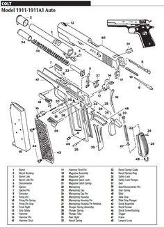 glock diagram gunsmithing firearms guns weapons. Black Bedroom Furniture Sets. Home Design Ideas