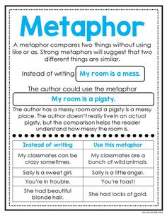 Help your students learn all about metaphors and other types of figurative language with these ready to go anchor charts. They fit perfectly in students interactive writing journals and save teachers a ton of time. 4th Grade Writing, 4th Grade Reading, Teaching Writing, Teaching Plot, Race Writing, Teaching Grammar, English Writing Skills, English Reading, Teaching English