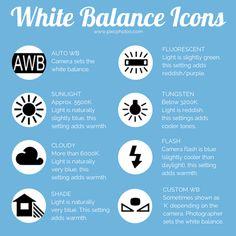 White balance Icons