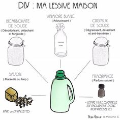 My homemade laundry. How to make a natural house wash healthy for the skin and the planet All DIY at PEAU-NEUVE. Limpieza Natural, Tips & Tricks, Cleaners Homemade, Diy Cleaners, Natural Cleaning Products, Natural Products, Green Life, Wellness, Diy Craft Projects