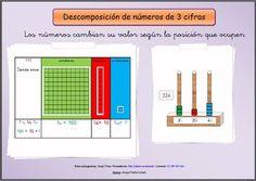 Math Place Value, Place Values, Bar Chart, School, Paper, Place Value Poster, Blue Prints, Funny Math, Diversity