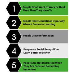 Take your business to the next level... Know your business facts. #businessfacts #facts #socialmedia #business #didyouknow #knowledge #career #dubai #mydubai #expo2020 #GCCBusiness #GCC #uae #entrepreneurs #knowmore #smartpeople