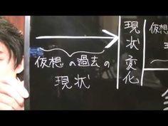 ゆる英語 Yuru English #5 -神髄- ゆる英語式 時制(図) イントロ編 - YouTube