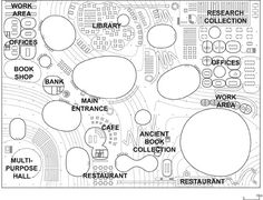 Figure 8: Interior organisation and distribution of functions in the Rolex Learning Center  Drawing by the author