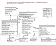 16 best uml class diagram images on pinterest class diagram argoumleg 12801024 ccuart Image collections