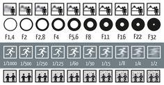 photography-shutter-speed-aperture-iso-cheat-sheet-chart-fotoblog-hamburg-daniel-peters-fb-2