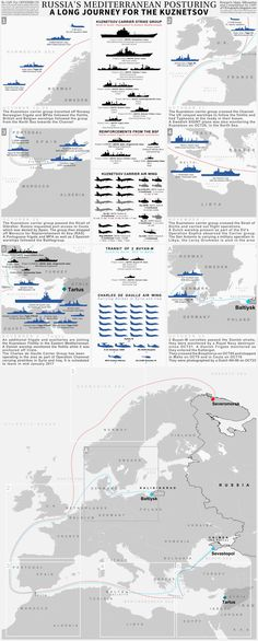 The Kuznetsov Battle group, its composition and its journey from Russia to [OC] Military Helicopter, Military Aircraft, Soviet Navy, Army Vehicles, Military Weapons, Navy Ships, Modern Warfare, War Machine, Water Crafts