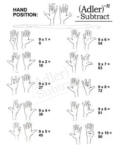 Finger multiplication of 9 is part of Math tricks - 9 Times Table Trick, Math Skills, Math Lessons, Math Resources, Math Activities, Multiplication Tricks, Hand Tricks, Math Formulas, Math Help