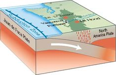 The subduction zone is the place where two lithospheric plates come together, one riding over the other. Most volcanoes on land occur parallel to and inland from the boundary between the two plates.