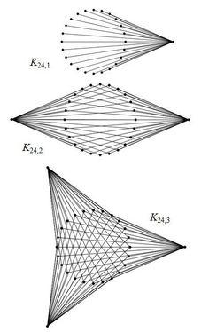 mathrecreation (some complete bipartite graphs) String Art Diy, Nail String, String Art Templates, String Art Patterns, Geometric Drawing, Geometric Art, Arte Linear, Sacred Geometry Art, Geometry Tattoo