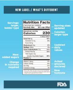 Food Politics by Marion Nestle » New food label!  Congratulations Let's Move! & FDA