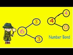 A fun mathematical song for primary children about number bonds. Number bonds are a visual representation of a whole number broken into parts. Math Classroom, Kindergarten Math, Math In Focus, Engage Ny Math, Number Bonds, Number Bond Games, Math Songs, Eureka Math, Math Numbers