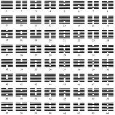 18 Zen Taoisim Ideas Taoism I Ching Tao Te Ching