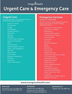 Urgent Care vs. Emergency Room - Situations that require medical ...