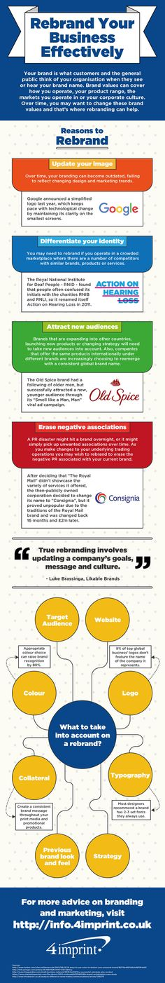 Time for a Change? How to Rebrand Your #Business Effectively #Infographic #Branding