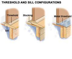 Replacing a Sill and Threshold - How to Repair Any Door in Your ...