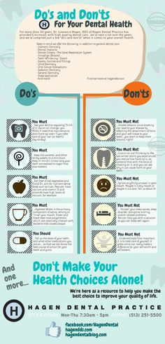 Awesome infographic #dental #health