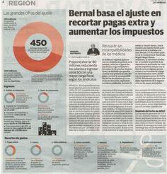 La Comunidad Autonoma de Murcia condiciona los recortes de gasto al deficit a la carta..Dificil Situación.