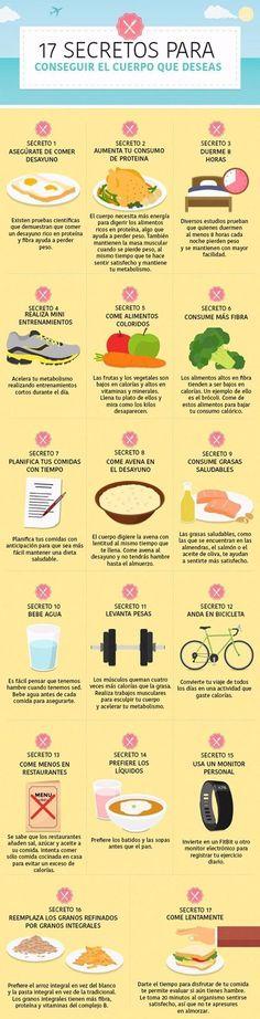 secretos para conseguir el cuerpo perfecto