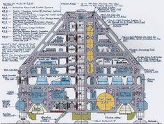 Model 7135 SpaceShip by Suptagtt.deviantart.com on @DeviantArt