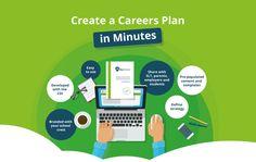Free Careers Plan from Grofar - meet benchmark 1 of Gatsby Future Jobs, Career Planning, Gatsby, About Uk, Meet, Teacher, Student, Content, Templates