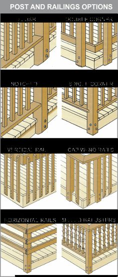 Baluster ideas for your next deck redo.