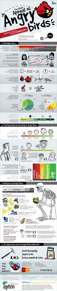 Angry Birds Addiction Infographic = fascinating.  The craze seems to have died out somewhat as of late, though.