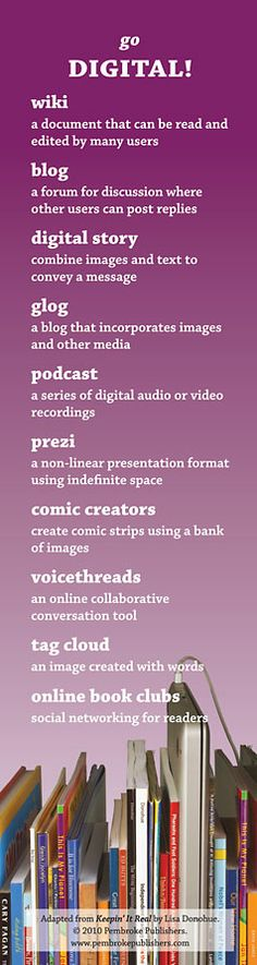 Go Digital! and learn to navigate the online world of wikis, blogs, and more! *Copies Available!*